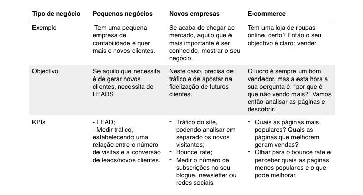 KPI-Exemplos-